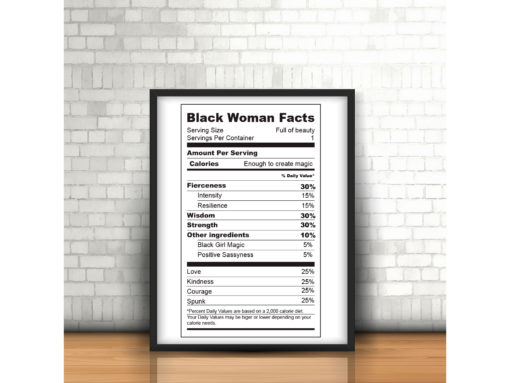 Black Woman Facts